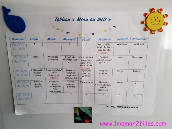 tableau menu au mois