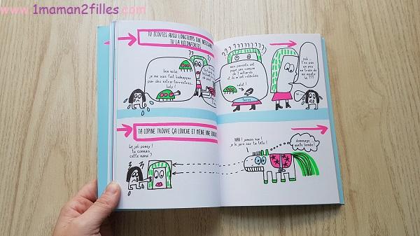 intérieur du livre communiquer merveilleusement avec tous les humains